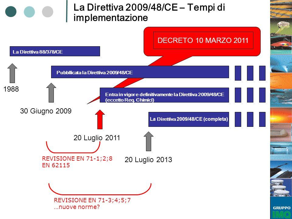GRUPPO 20 Luglio 2011 La Direttiva 2009/48/CE – Tempi di implementazione 20 Luglio 2013 La Direttiva 88/378/CE 1988 30 Giugno 2009 Entra in vigor e de
