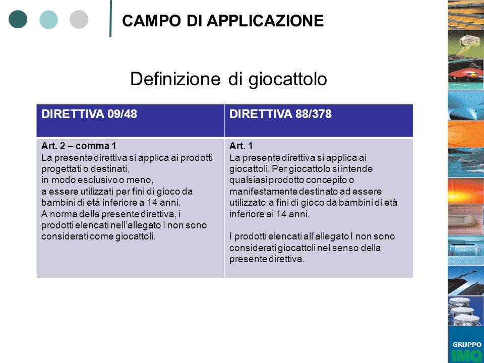 GRUPPO CAMPO DI APPLICAZIONE DIRETTIVA 09/48DIRETTIVA 88/378 Art. 2 – comma 1 La presente direttiva si applica ai prodotti progettati o destinati, in