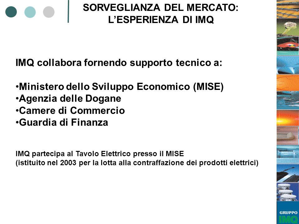 GRUPPO SORVEGLIANZA DEL MERCATO: LESPERIENZA DI IMQ IMQ collabora fornendo supporto tecnico a: Ministero dello Sviluppo Economico (MISE) Agenzia delle
