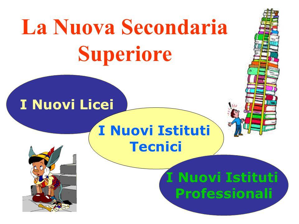 La Nuova Secondaria Superiore I Nuovi Licei I Nuovi Istituti Tecnici I Nuovi Istituti Professionali