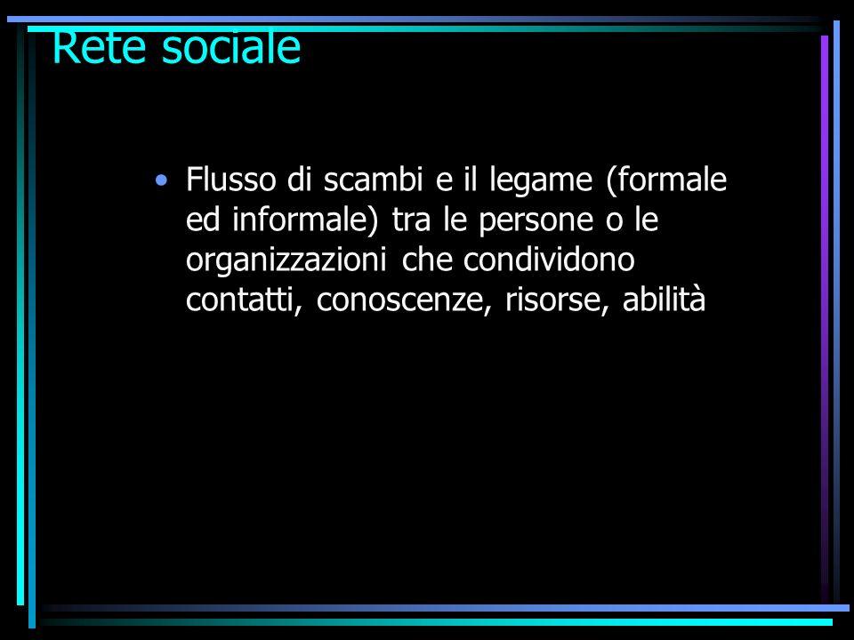 Rete sociale Flusso di scambi e il legame (formale ed informale) tra le persone o le organizzazioni che condividono contatti, conoscenze, risorse, abilità