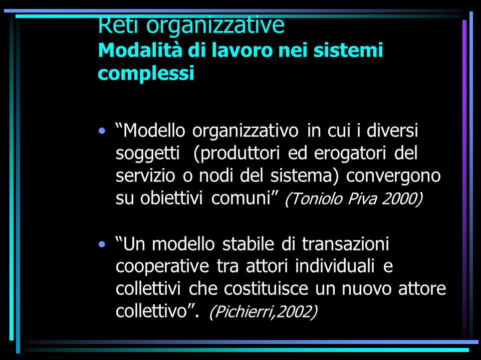 Reti organizzative Modalità di lavoro nei sistemi complessi Modello organizzativo in cui i diversi soggetti (produttori ed erogatori del servizio o no