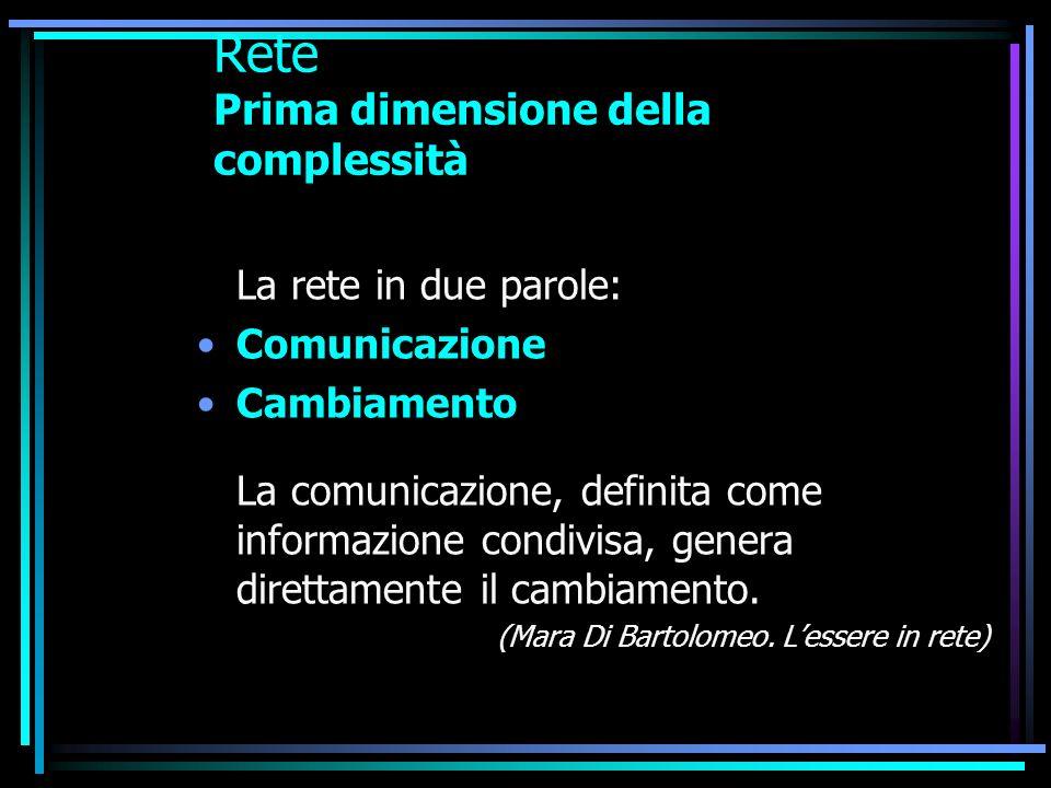 Rete Prima dimensione della complessità La rete in due parole: Comunicazione Cambiamento La comunicazione, definita come informazione condivisa, genera direttamente il cambiamento.