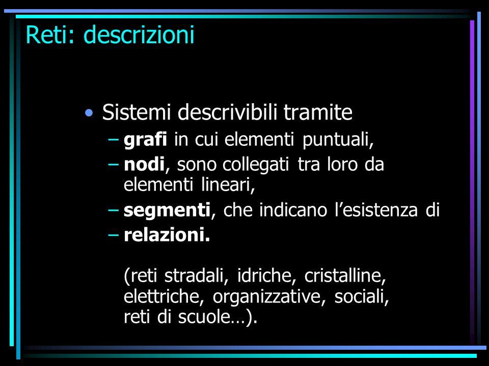Reti: descrizioni Sistemi descrivibili tramite –grafi in cui elementi puntuali, –nodi, sono collegati tra loro da elementi lineari, –segmenti, che indicano lesistenza di –relazioni.