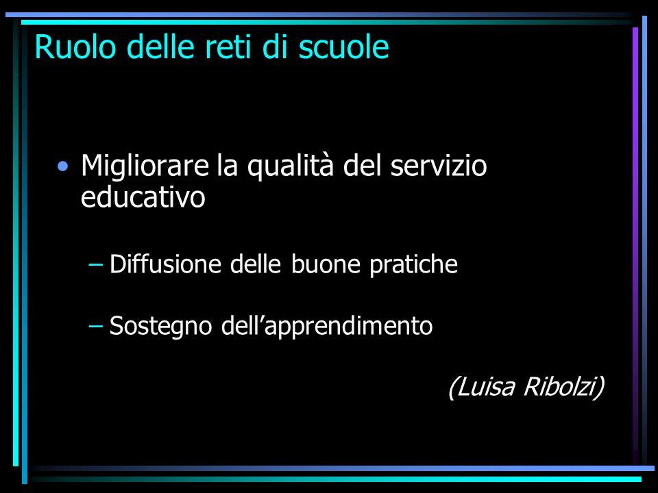 Ruolo delle reti di scuole Migliorare la qualità del servizio educativo –Diffusione delle buone pratiche –Sostegno dellapprendimento (Luisa Ribolzi)