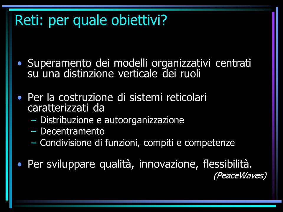 Reti: per quale obiettivi? Superamento dei modelli organizzativi centrati su una distinzione verticale dei ruoli Per la costruzione di sistemi reticol