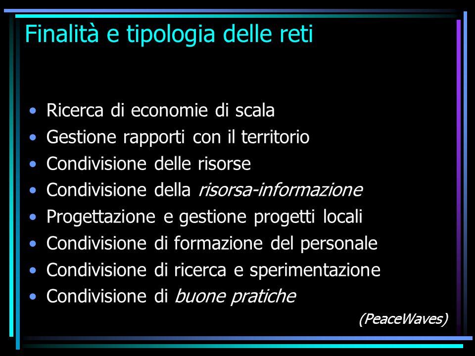 Finalità e tipologia delle reti Ricerca di economie di scala Gestione rapporti con il territorio Condivisione delle risorse Condivisione della risorsa