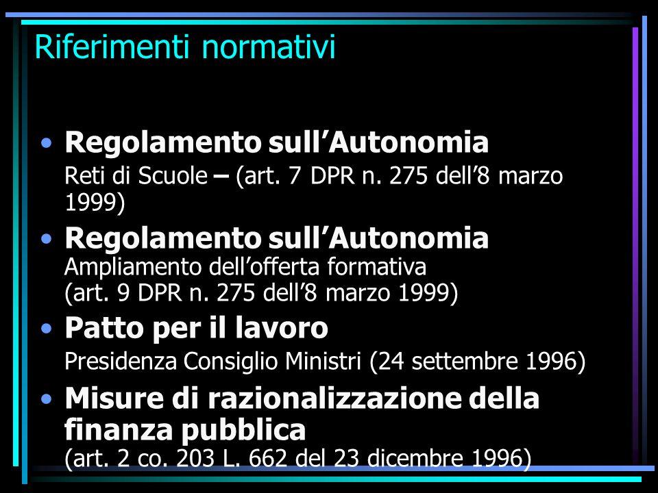 Riferimenti normativi Regolamento sullAutonomia Reti di Scuole – (art. 7 DPR n. 275 dell8 marzo 1999) Regolamento sullAutonomia Ampliamento delloffert