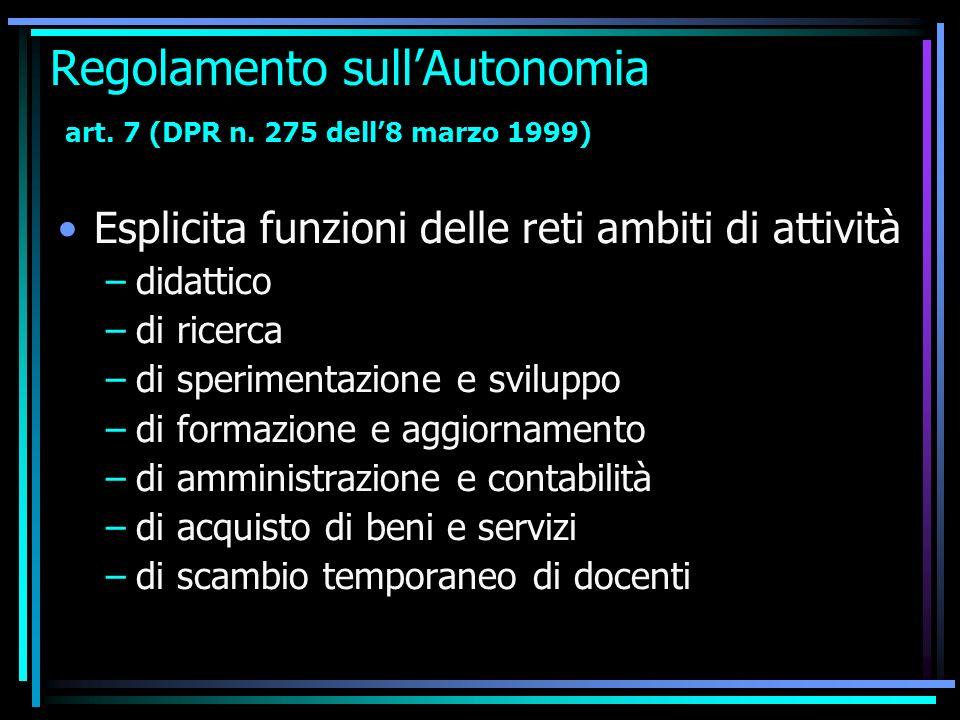 Regolamento sullAutonomia art. 7 (DPR n. 275 dell8 marzo 1999) Esplicita funzioni delle reti ambiti di attività –didattico –di ricerca –di sperimentaz