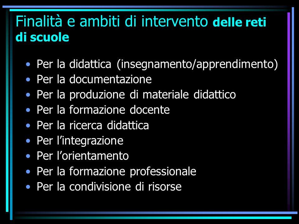 Finalità e ambiti di intervento delle reti di scuole Per la didattica (insegnamento/apprendimento) Per la documentazione Per la produzione di material
