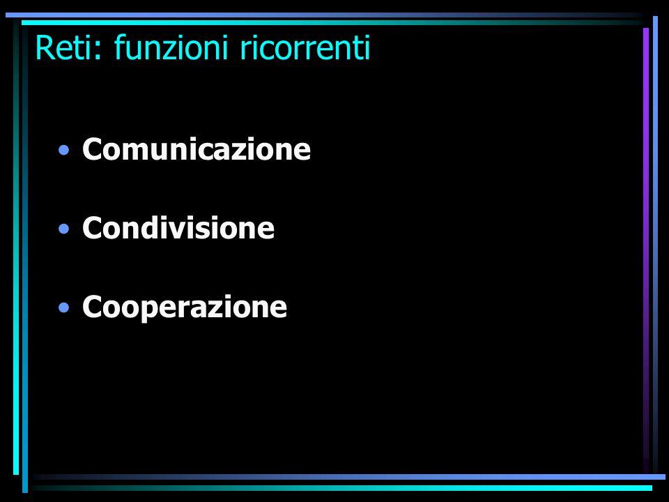 Reti: funzioni ricorrenti Comunicazione Condivisione Cooperazione