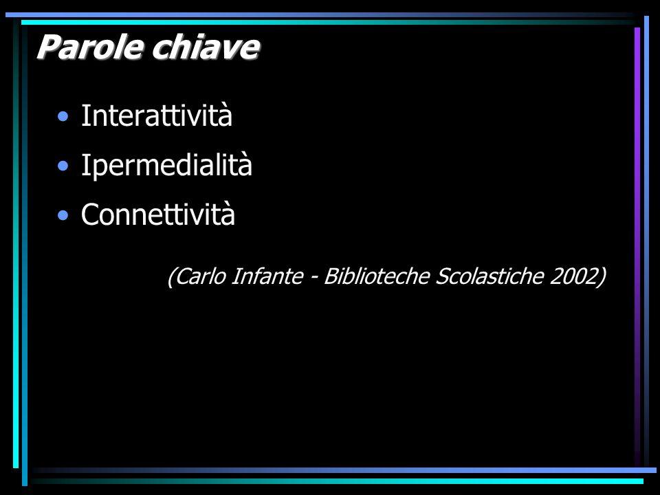 Parole chiave Interattività Ipermedialità Connettività (Carlo Infante - Biblioteche Scolastiche 2002)