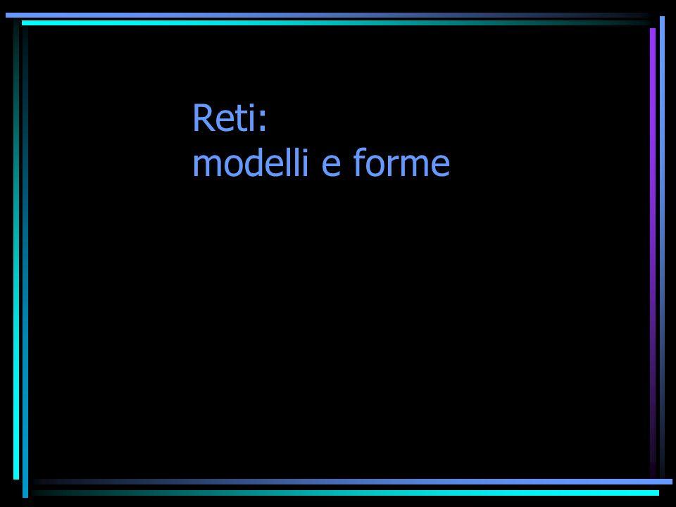 Reti: modelli e forme
