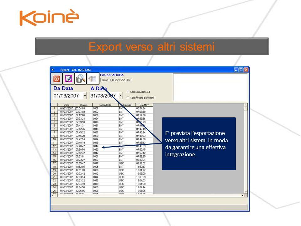Export verso altri sistemi E prevista lesportazione verso altri sistemi in moda da garantire una effettiva integrazione.