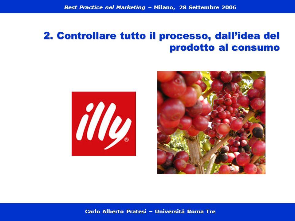 2. Controllare tutto il processo, dallidea del prodotto al consumo Carlo Alberto Pratesi – Università Roma Tre Best Practice nel Marketing – Milano, 2