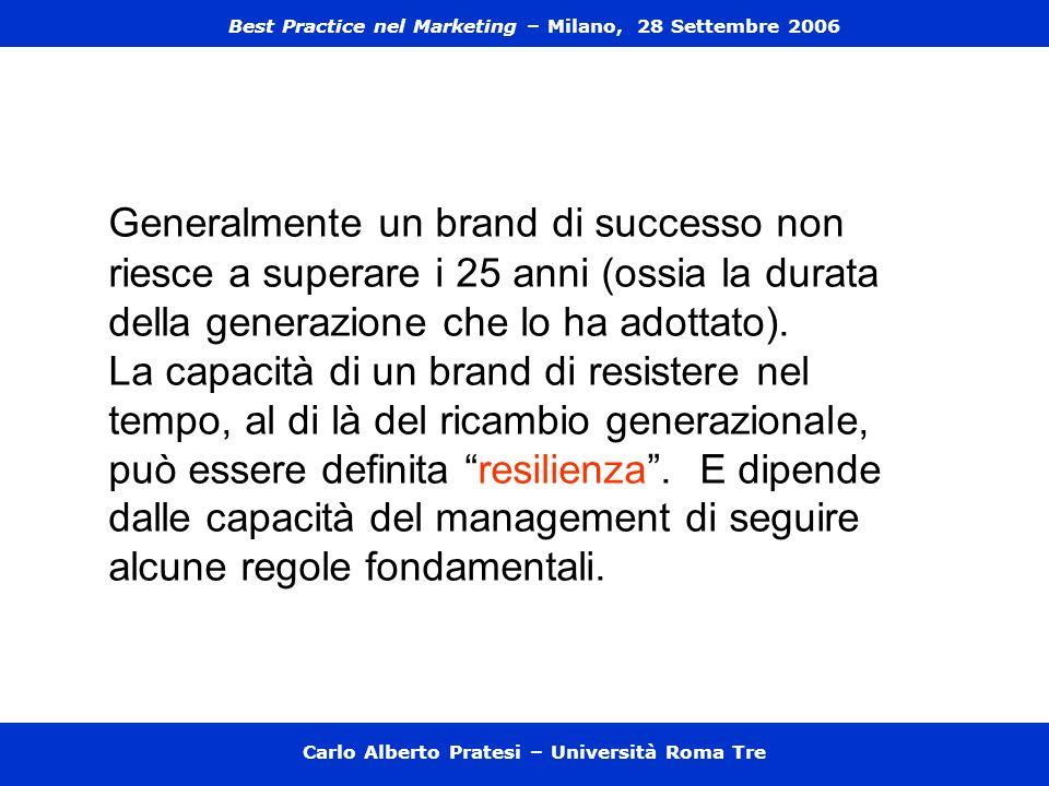 Generalmente un brand di successo non riesce a superare i 25 anni (ossia la durata della generazione che lo ha adottato). La capacità di un brand di r