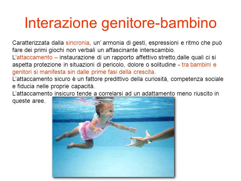 Interazione genitore-bambino Caratterizzata dalla sincronia, un armonia di gesti, espressioni e ritmo che può fare dei primi giochi non verbali un aff