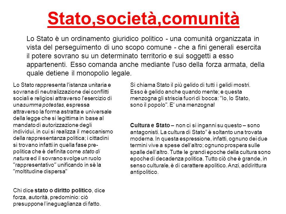 Stato,società,comunità Lo Stato rappresenta l'istanza unitaria e sovrana di neutralizzazione dei conflitti sociali e religiosi attraverso l'esercizio