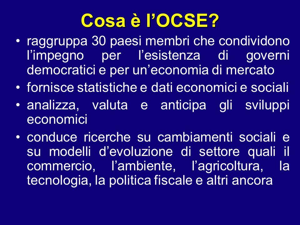 Cosa è lOCSE? raggruppa 30 paesi membri che condividono limpegno per lesistenza di governi democratici e per uneconomia di mercato fornisce statistich