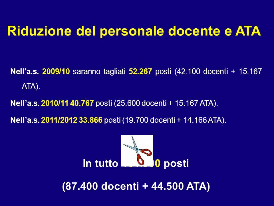 Riduzione del personale docente e ATA Nella.s. 2009/10 saranno tagliati 52.267 posti (42.100 docenti + 15.167 ATA). Nella.s. 2010/11 40.767 posti (25.
