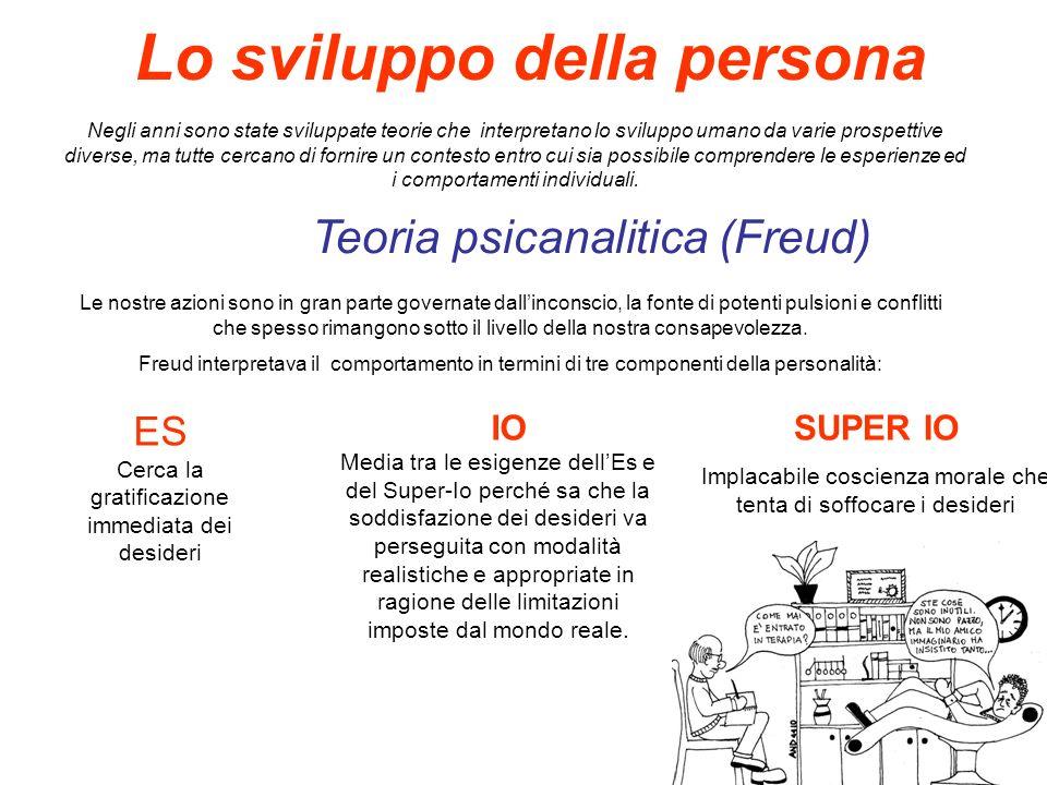 Lo sviluppo della persona Teoria psicanalitica (Freud) Negli anni sono state sviluppate teorie che interpretano lo sviluppo umano da varie prospettive