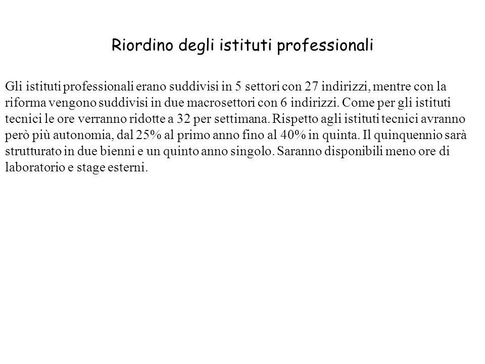 Riordino degli istituti professionali Gli istituti professionali erano suddivisi in 5 settori con 27 indirizzi, mentre con la riforma vengono suddivis