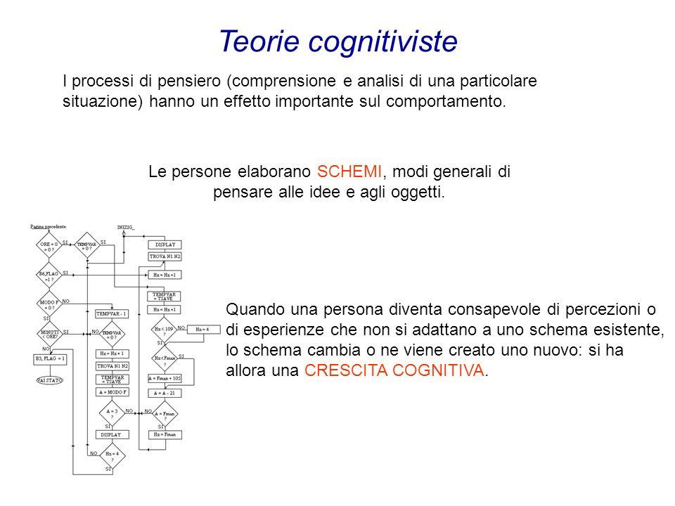 Teorie cognitiviste I processi di pensiero (comprensione e analisi di una particolare situazione) hanno un effetto importante sul comportamento. Le pe