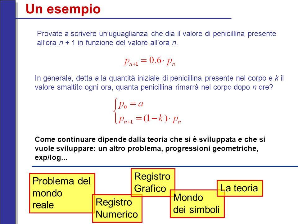 Provate a scrivere unuguaglianza che dia il valore di penicillina presente allora n + 1 in funzione del valore allora n. In generale, detta a la quant
