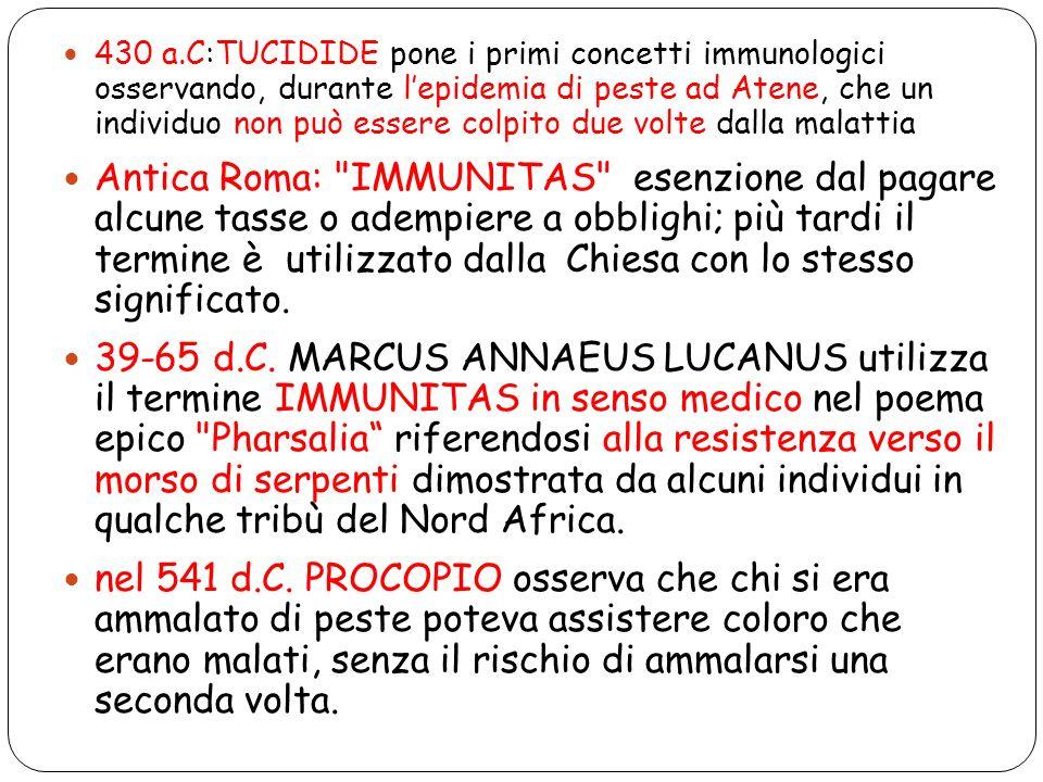 430 a.C:TUCIDIDE pone i primi concetti immunologici osservando, durante lepidemia di peste ad Atene, che un individuo non può essere colpito due volte