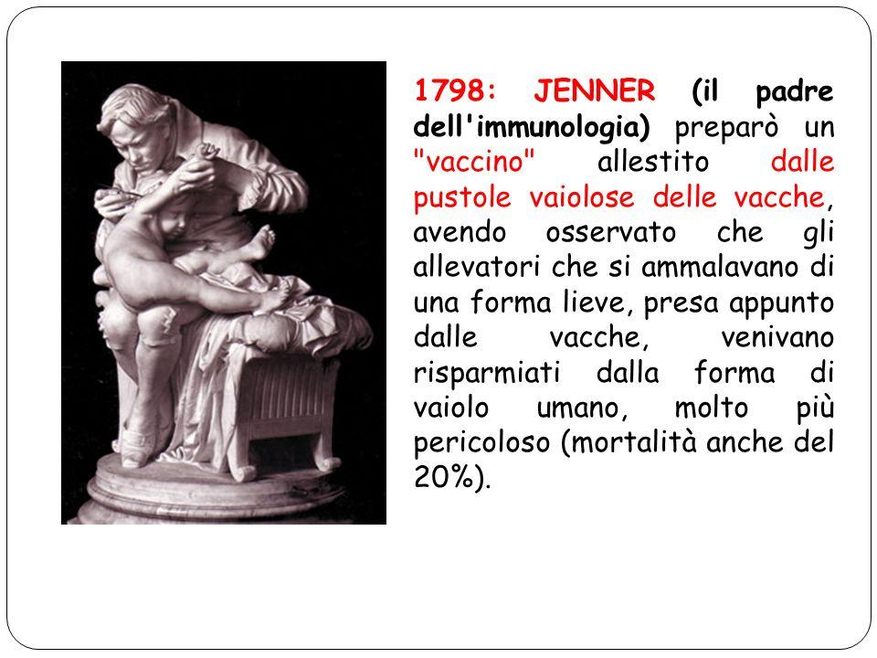 8 1798: JENNER (il padre dell'immunologia) preparò un