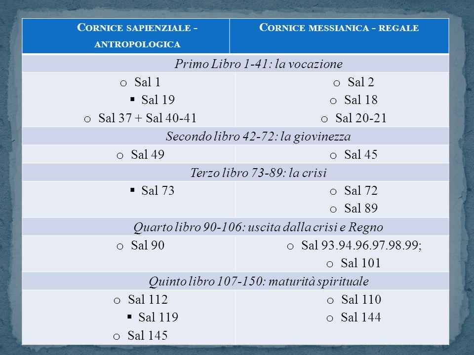 C ORNICE SAPIENZIALE - ANTROPOLOGICA C ORNICE MESSIANICA - REGALE Primo Libro 1-41: la vocazione o Sal 1 Sal 19 o Sal 37 + Sal 40-41 o Sal 2 o Sal 18
