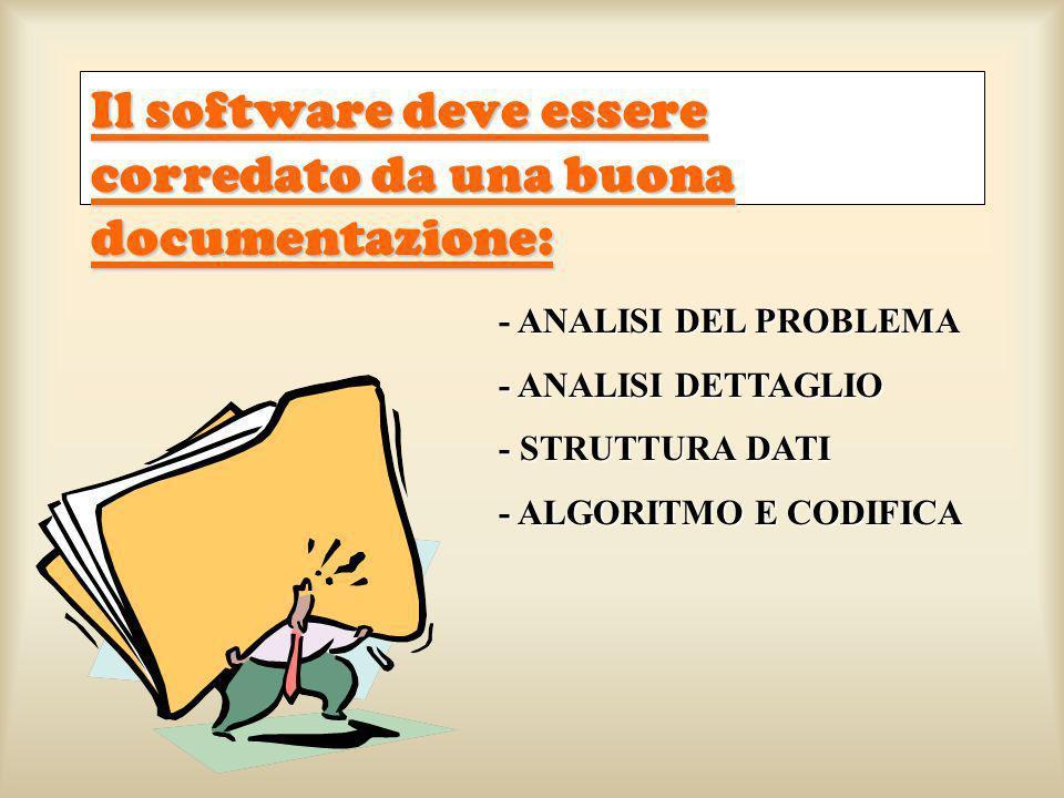 Il software deve essere corredato da una buona documentazione: - ANALISI DEL PROBLEMA - ANALISI DETTAGLIO - STRUTTURA DATI - ALGORITMO E CODIFICA