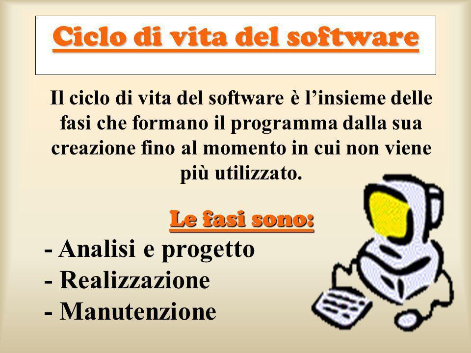 Il ciclo di vita del software è linsieme delle fasi che formano il programma dalla sua creazione fino al momento in cui non viene più utilizzato. Le f