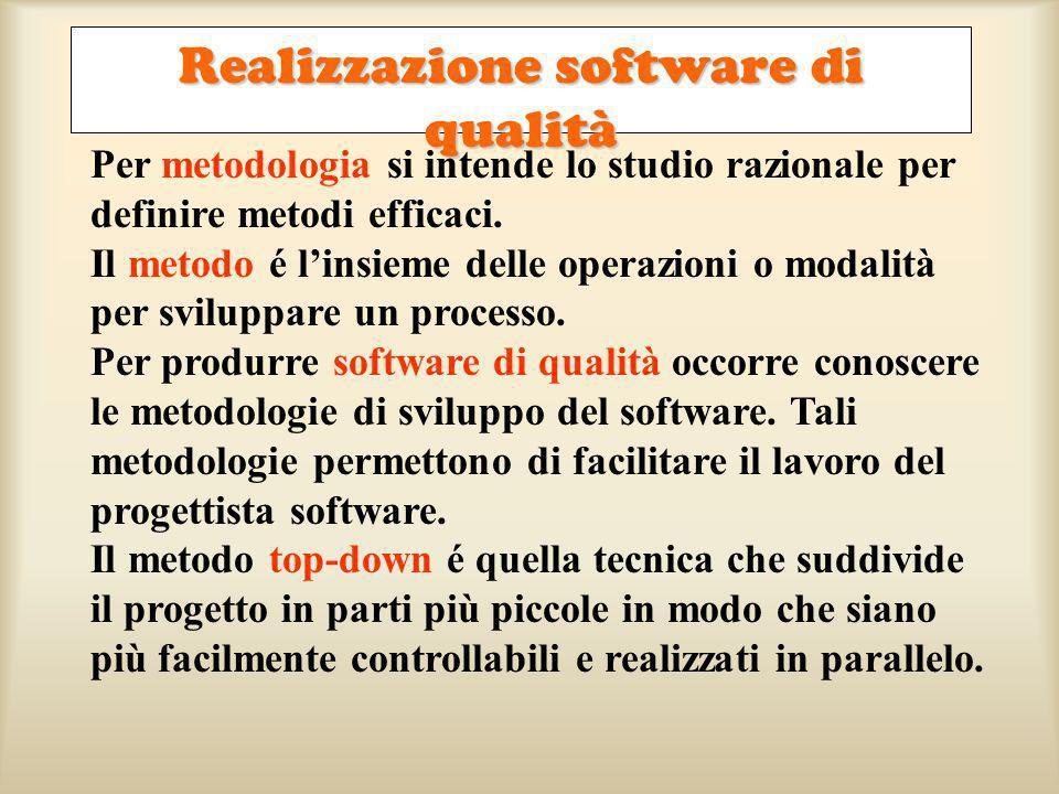 Realizzazione software di qualità Per metodologia si intende lo studio razionale per definire metodi efficaci. Il metodo é linsieme delle operazioni o