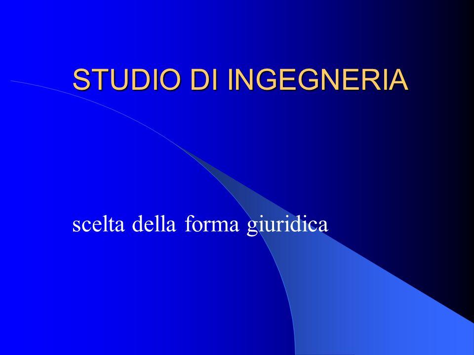 STUDIO DI INGEGNERIA Direttiva Comunitaria n.4006/21/AA.GG del 12.08.1992 Parla delle Società di Ingegneria senza specificarne i requisiti ;