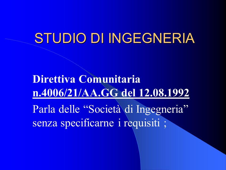 STUDIO DI INGEGNERIA Legge 183/76- Legge 92/76 -Legge 17/81 Si inizia a parlare di società di capitali di engineering per la fornitura di un servizio