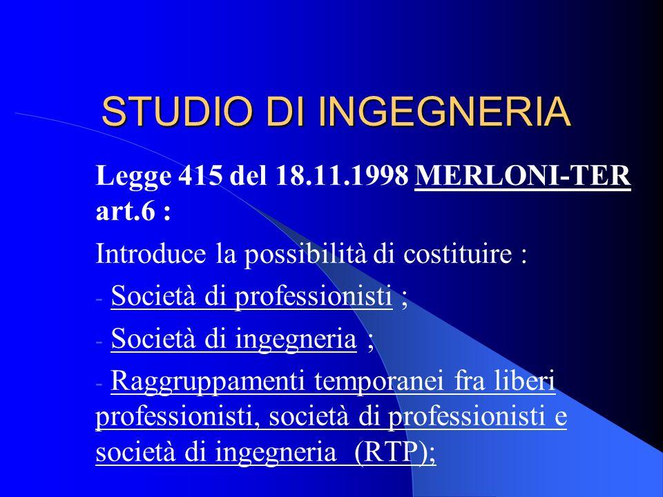 STUDIO DI INGEGNERIA Legge 266 del 7.08.1997 BERSANI art.24 Abroga lart.2 della Legge 1815/39 che vietava lesercizio in forma societaria dellattività
