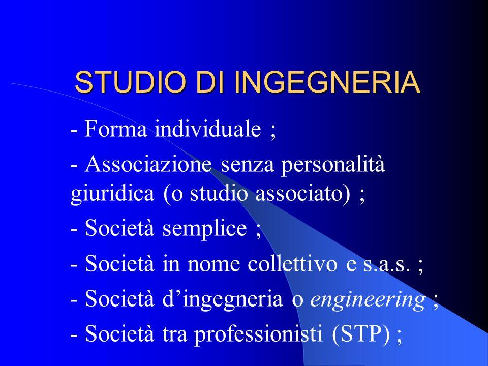 STUDIO DI INGEGNERIA Legge 415 del 18.11.1998 MERLONI-TER art.6 : Introduce la possibilità di costituire : - Società di professionisti ; - Società di