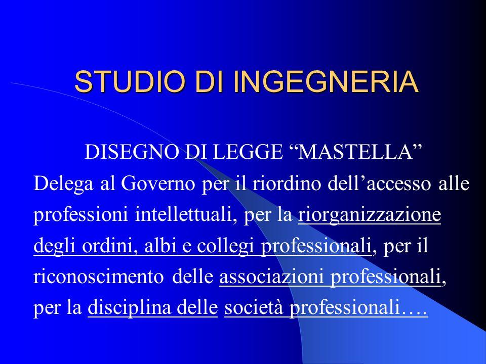 STUDIO IN FORMA DI SOCIETA DI INGEGNERIA O ENGINEERING 1) Le società di professionisti di cui allart 17 co.