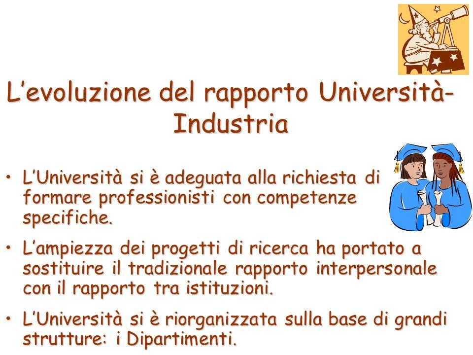 Levoluzione del rapporto Università- Industria LUniversità si è adeguata alla richiesta di formare professionisti con competenze specifiche.LUniversit