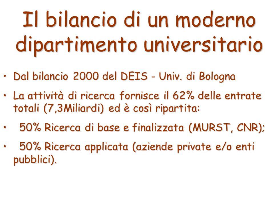 Dal bilancio 2000 del DEIS - Univ. di BolognaDal bilancio 2000 del DEIS - Univ. di Bologna La attività di ricerca fornisce il 62% delle entrate totali
