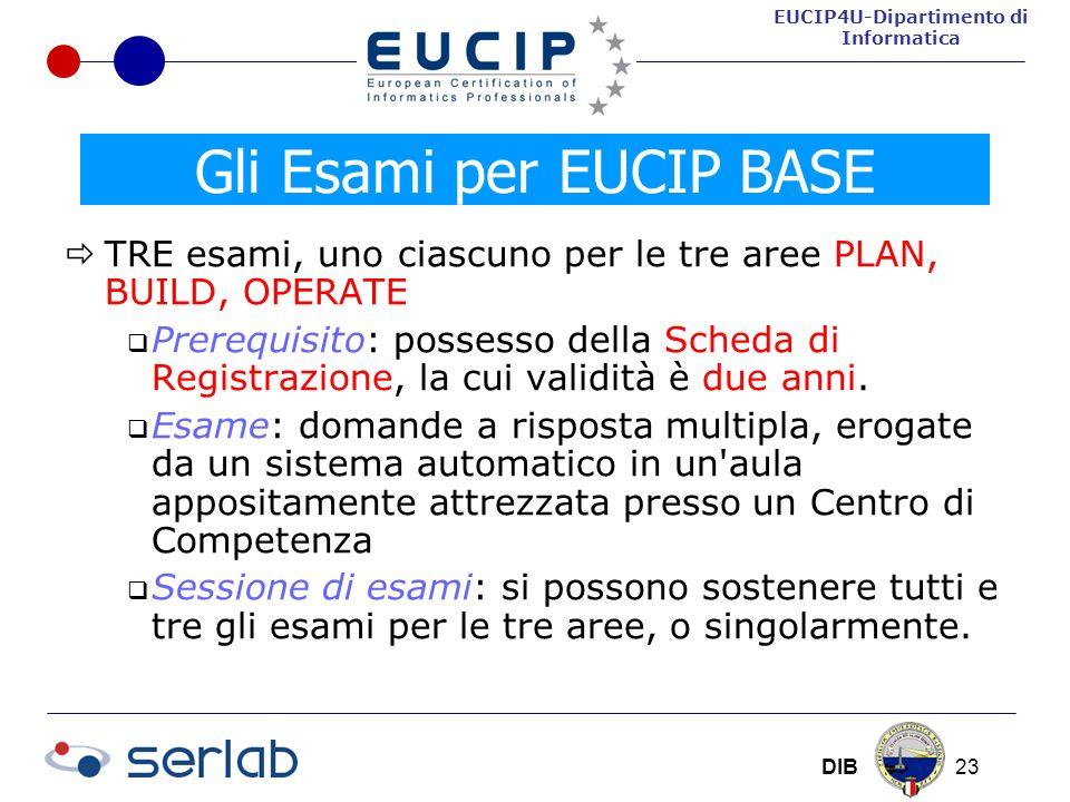 EUCIP4U-Dipartimento di Informatica DIB 23 TRE esami, uno ciascuno per le tre aree PLAN, BUILD, OPERATE Prerequisito: possesso della Scheda di Registrazione, la cui validità è due anni.