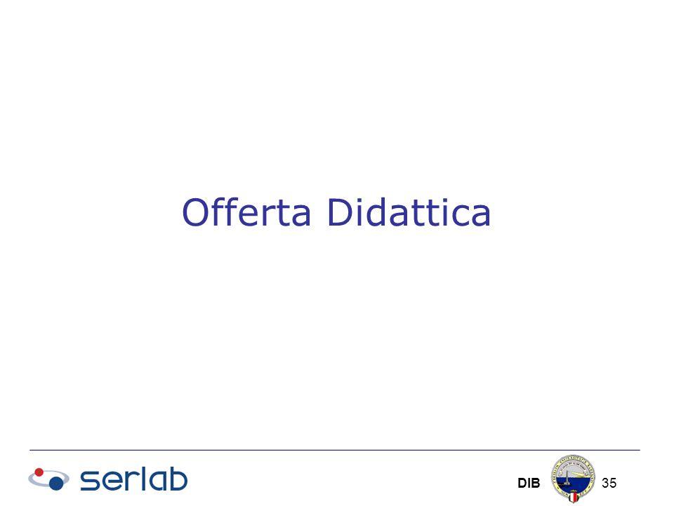DIB 35 Offerta Didattica