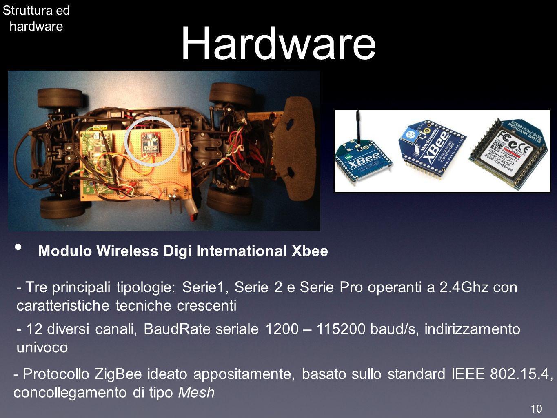 Struttura ed hardware Hardware Modulo Wireless Digi International Xbee - 12 diversi canali, BaudRate seriale 1200 – 115200 baud/s, indirizzamento univ