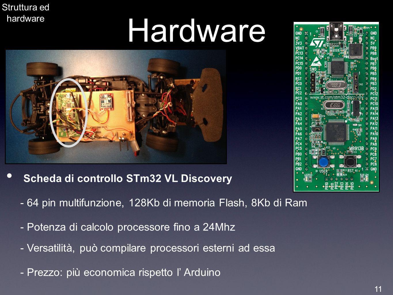Struttura ed hardware Hardware Scheda di controllo STm32 VL Discovery - 64 pin multifunzione, 128Kb di memoria Flash, 8Kb di Ram - Potenza di calcolo