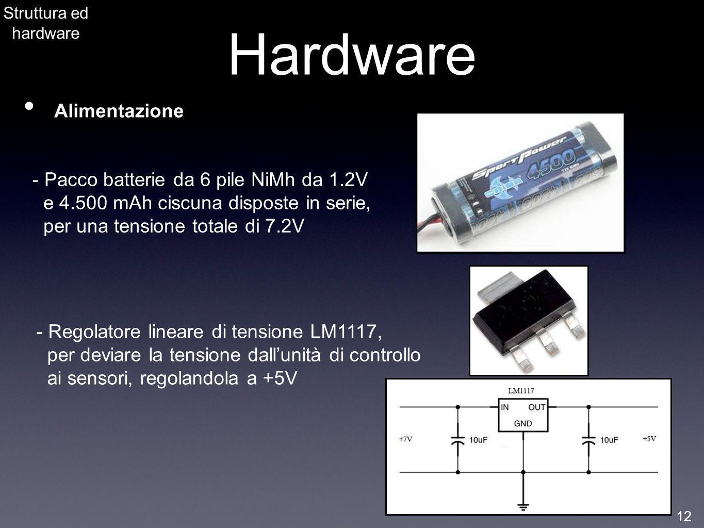 Struttura ed hardware Hardware Alimentazione - Regolatore lineare di tensione LM1117, per deviare la tensione dallunità di controllo ai sensori, regol
