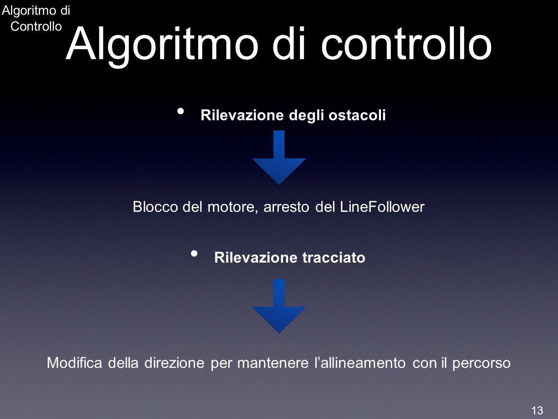 Algoritmo di Controllo Algoritmo di controllo Rilevazione degli ostacoli Modifica della direzione per mantenere lallineamento con il percorso Blocco d