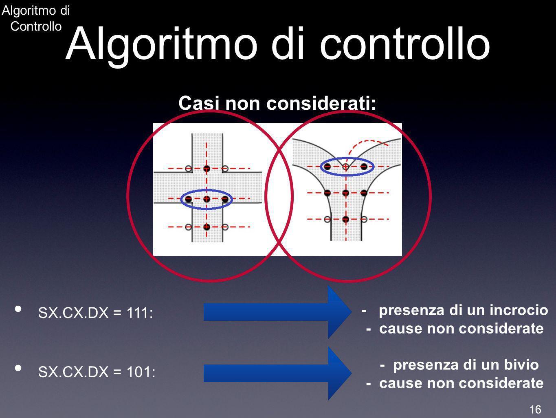 Algoritmo di Controllo Algoritmo di controllo SX.CX.DX = 111: SX.CX.DX = 101: Casi non considerati: - presenza di un incrocio - cause non considerate