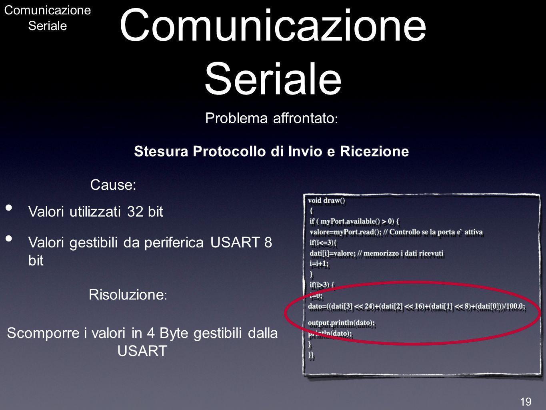 Comunicazione Seriale Valori utilizzati 32 bit Valori gestibili da periferica USART 8 bit Problema affrontato : Stesura Protocollo di Invio e Ricezion