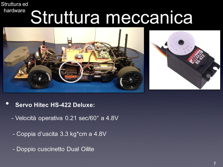 Struttura ed hardware Struttura meccanica Servo Hitec HS-422 Deluxe: - Velocità operativa 0.21 sec/60° a 4.8V - Coppia duscita 3.3 kg*cm a 4.8V - Dopp